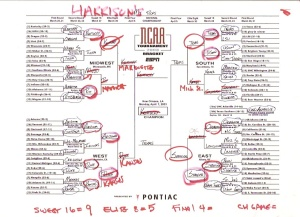 HA 2003 NCAA Bracket